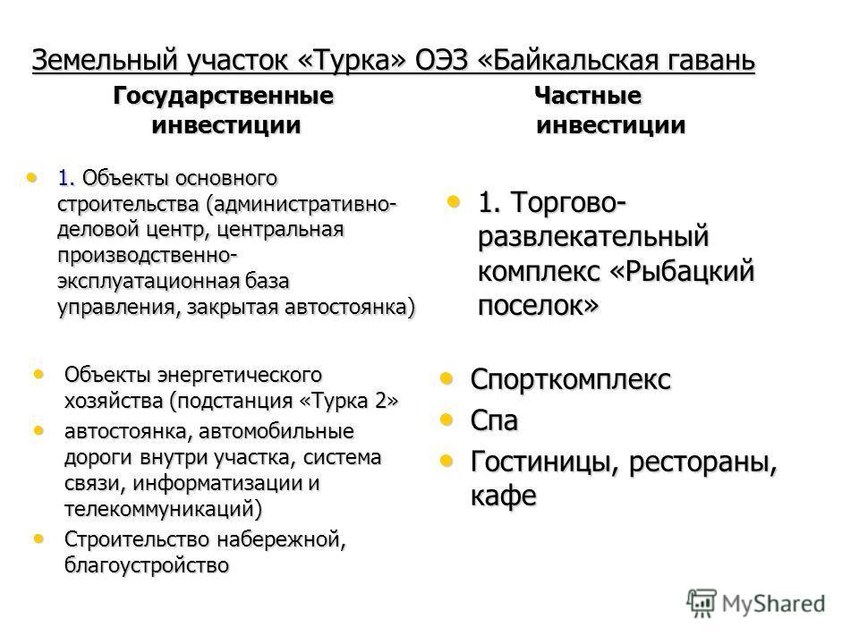 Земельный участок «Турка» ОЭЗ «Байкальская гавань Государственные Частные инвестиции инвестиции 1. Объекты основного строительства (административно- деловой центр, центральная производственно- эксплуатационная база управления, закрытая автостоянка) 1