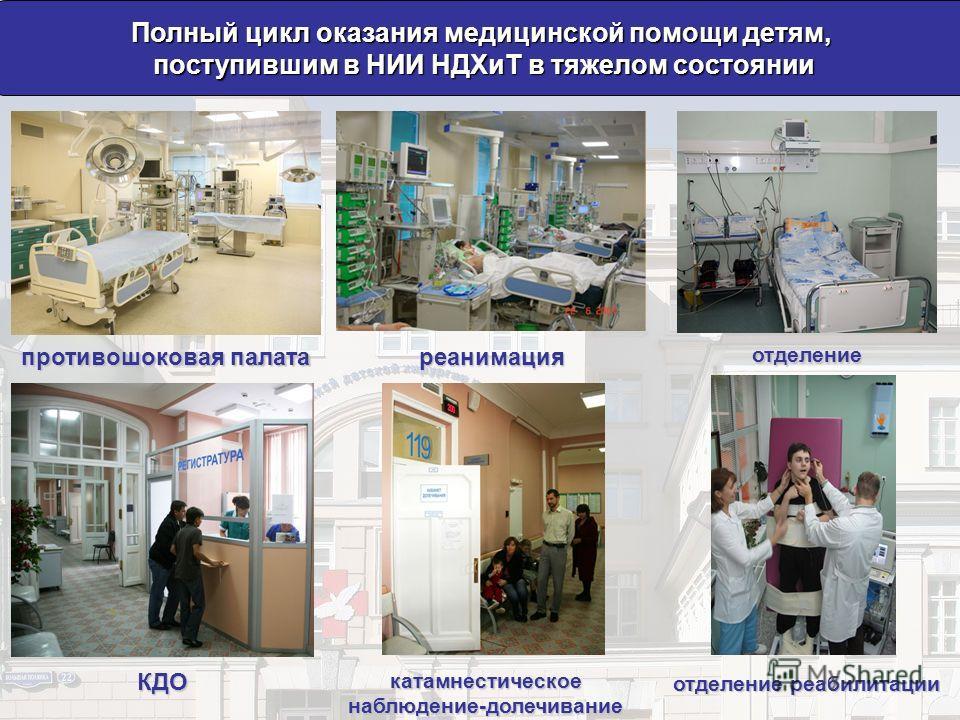 Полный цикл оказания медицинской помощи детям, поступившим в НИИ НДХиТ в тяжелом состоянии противошоковая палата реанимация отделение КДО катамнестическое наблюдение-долечивание отделение реабилитации