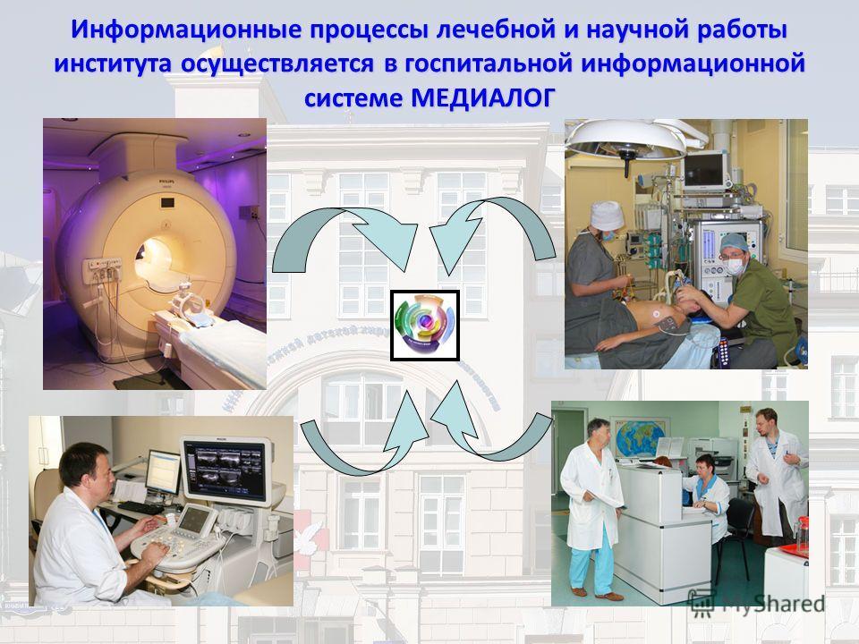 Информационные процессы лечебной и научной работы института осуществляется в госпитальной информационной системе МЕДИАЛОГ