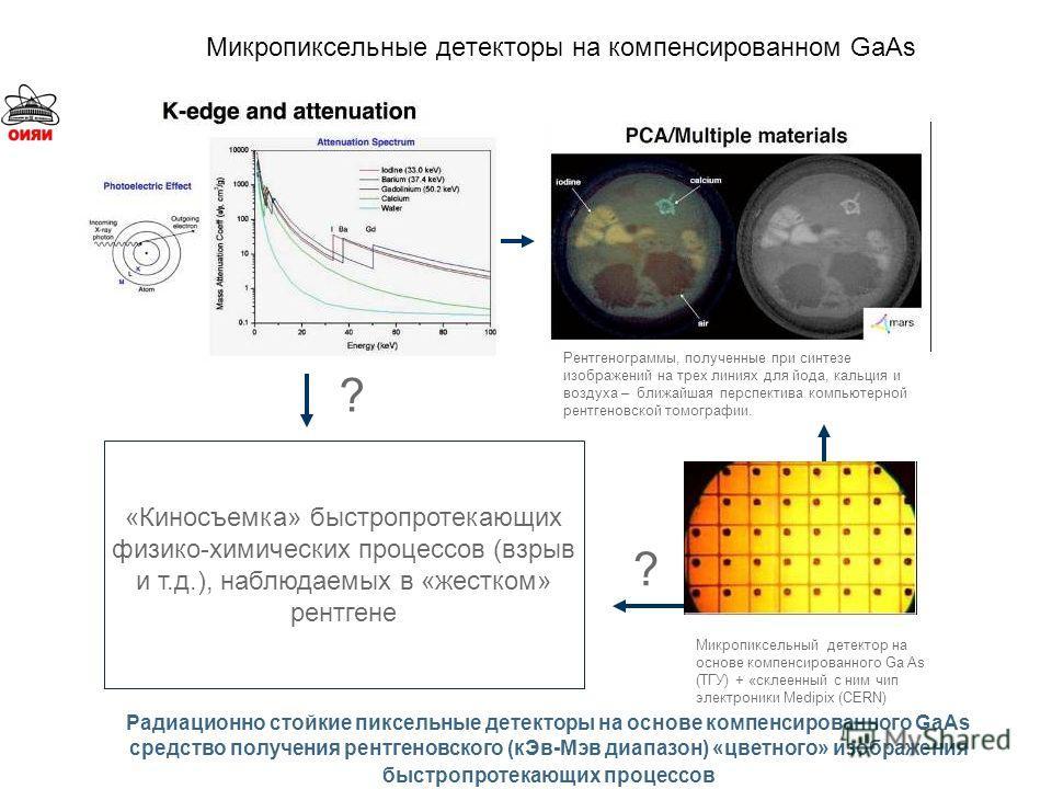 Микропиксельные детекторы на компенсированном GaAs Рентгенограммы, полученные при синтезе изображений на трех линиях для йода, кальция и воздуха – ближайшая перспектива компьютерной рентгеновской томографии. Микропиксельный детектор на основе компенс