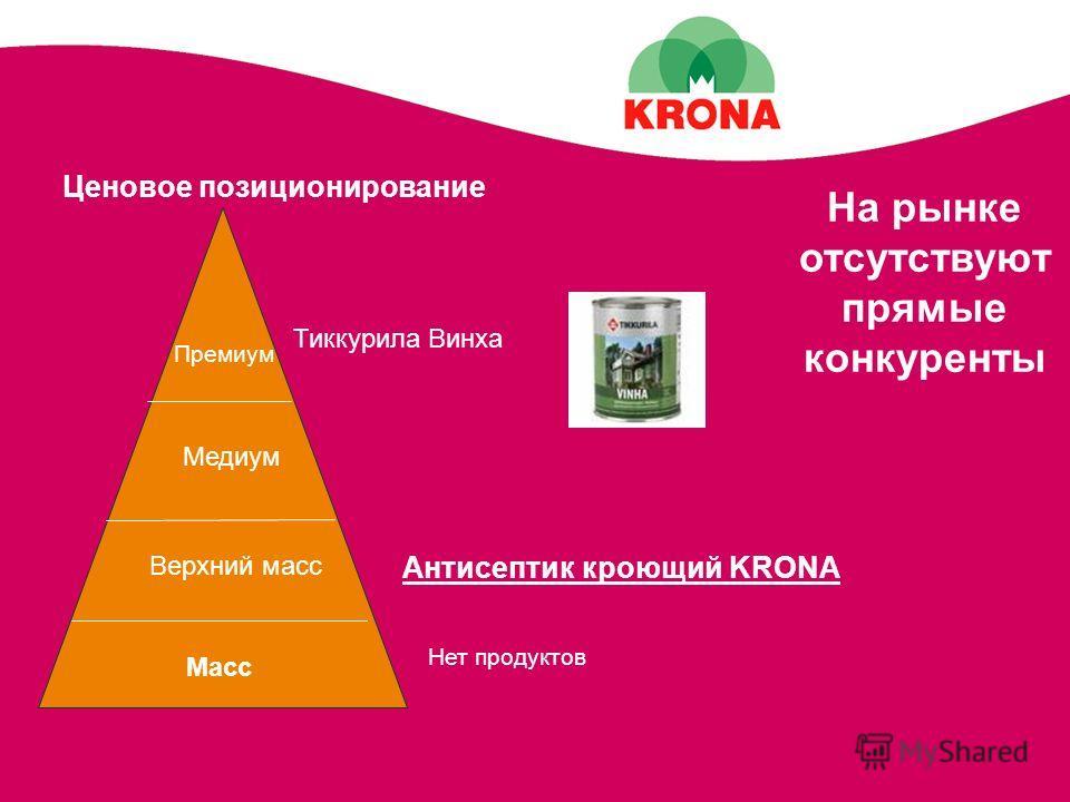 Ценовое позиционирование Масс Антисептик кроющий KRONA Верхний масс Медиум Премиум Тиккурила Винха Нет продуктов На рынке отсутствуют прямые конкуренты