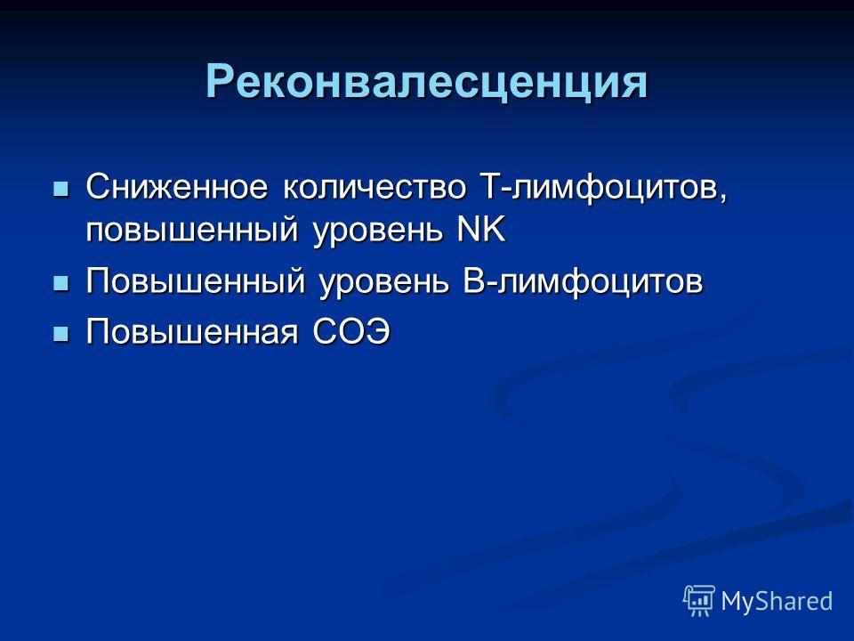 Реконвалесценция Сниженное количество Т-лимфоцитов, повышенный уровень NK Сниженное количество Т-лимфоцитов, повышенный уровень NK Повышенный уровень В-лимфоцитов Повышенный уровень В-лимфоцитов Повышенная СОЭ Повышенная СОЭ