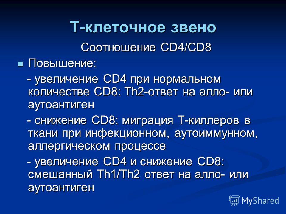 Т-клеточное звено Соотношение CD4/CD8 Повышение: Повышение: - увеличение CD4 при нормальном количестве CD8: Th2-ответ на алло- или аутоантиген - увеличение CD4 при нормальном количестве CD8: Th2-ответ на алло- или аутоантиген - снижение CD8: миграция