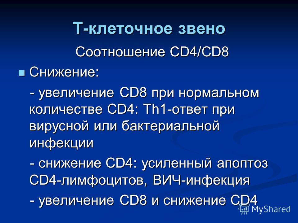 Т-клеточное звено Соотношение CD4/CD8 Снижение: Снижение: - увеличение CD8 при нормальном количестве CD4: Th1-ответ при вирусной или бактериальной инфекции - увеличение CD8 при нормальном количестве CD4: Th1-ответ при вирусной или бактериальной инфек