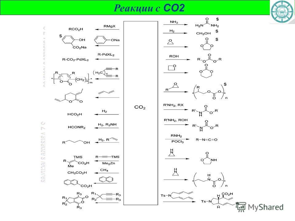 Реакции с СO2