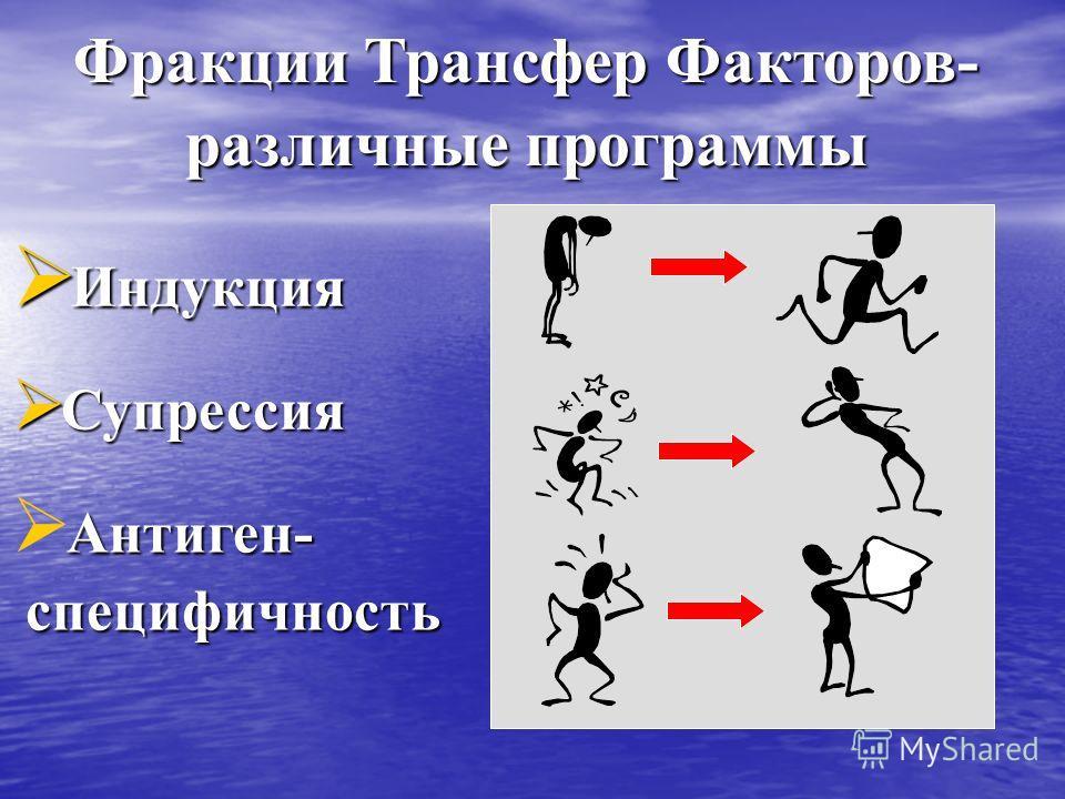 Индукция Индукция Супрессия Супрессия Антиген- специфичность специфичность Фракции Трансфер Факторов- различные программы