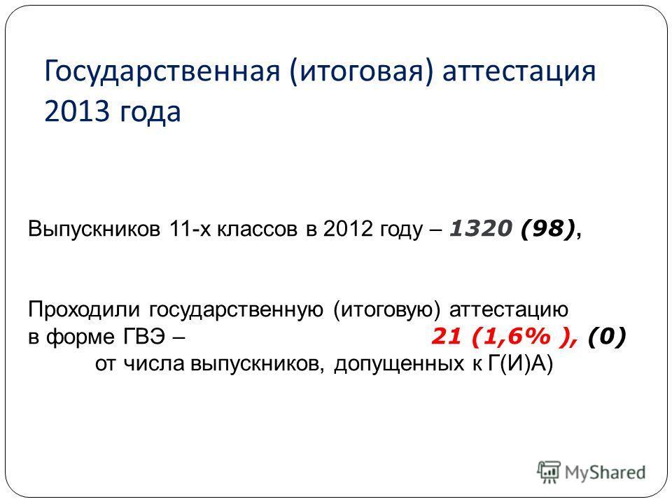 Государственная ( итоговая ) аттестация 2013 года Выпускников 11-х классов в 2012 году – 1320 (98), Проходили государственную (итоговую) аттестацию в форме ГВЭ – 21 (1,6% ), (0) от числа выпускников, допущенных к Г(И)А)