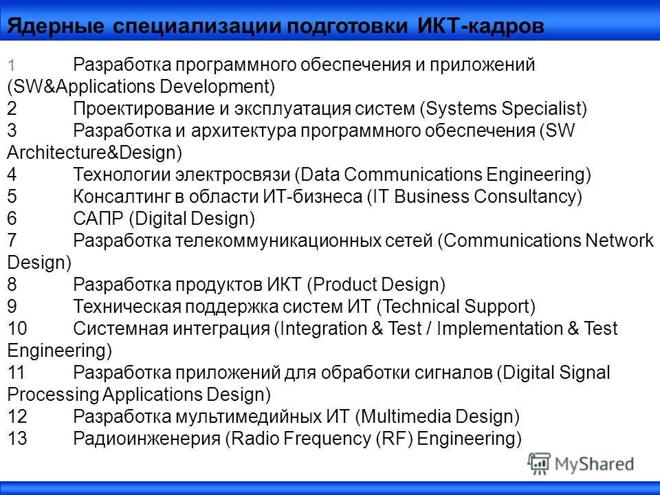 Ядерные специализации подготовки ИКТ-кадров 1 Разработка программного обеспечения и приложений (SW&Applications Development) 2Проектирование и эксплуатация систем (Systems Specialist) 3Разработка и архитектура программного обеспечения (SW Architectur