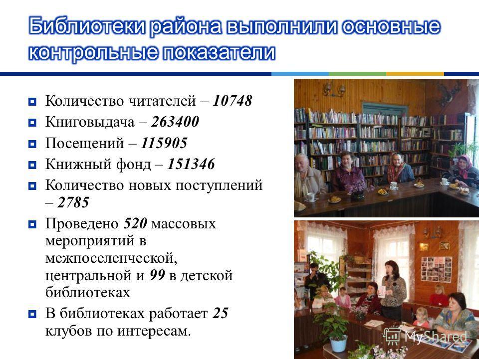 Количество читателей – 10748 Книговыдача – 263400 Посещений – 115905 Книжный фонд – 151346 Количество новых поступлений – 2785 Проведено 520 массовых мероприятий в межпоселенческой, центральной и 99 в детской библиотеках В библиотеках работает 25 клу