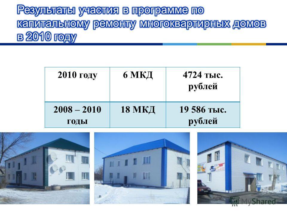 2010 году 6 МКД 4724 тыс. рублей 2008 – 2010 годы 18 МКД 19 586 тыс. рублей