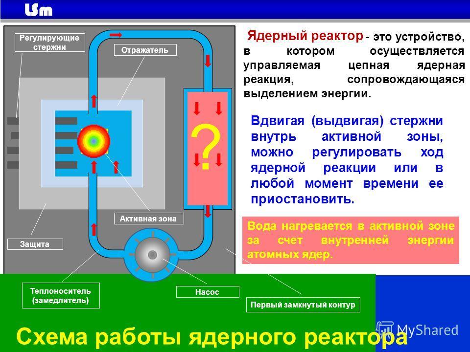 Схема работы ядерного реактора ? Защита Регулирующие стержни Отражатель Насос Теплоноситель (замедлитель) Вода нагревается в активной зоне за счет внутренней энергии атомных ядер. Первый замкнутый контур - это устройство, в котором осуществляется упр