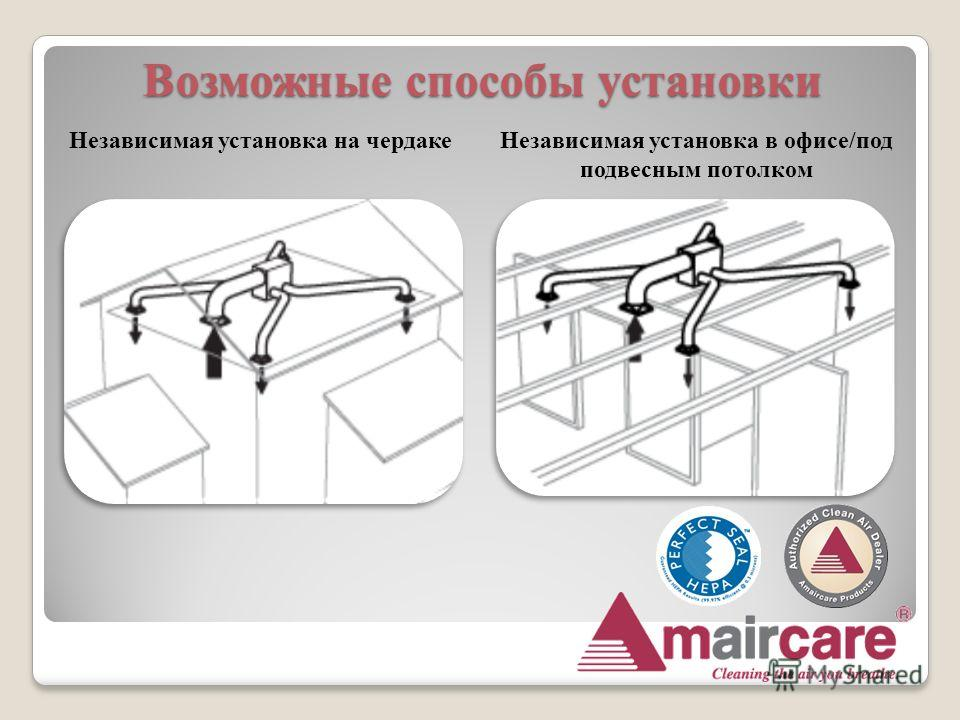 Возможные способы установки Независимая установка на чердакеНезависимая установка в офисе/под подвесным потолком