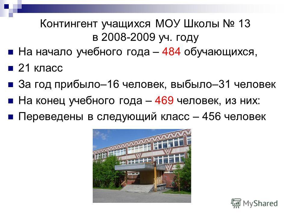 Контингент учащихся МОУ Школы 13 в 2008-2009 уч. году На начало учебного года – 484 обучающихся, 21 класс За год прибыло–16 человек, выбыло–31 человек На конец учебного года – 469 человек, из них: Переведены в следующий класс – 456 человек