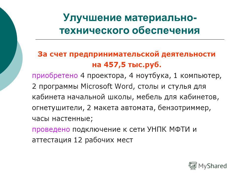 Улучшение материально- технического обеспечения За счет предпринимательской деятельности на 457,5 тыс.руб. приобретено 4 проектора, 4 ноутбука, 1 компьютер, 2 программы Microsoft Word, столы и стулья для кабинета начальной школы, мебель для кабинетов