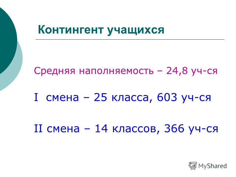 Средняя наполняемость – 24,8 уч-ся I смена – 25 класса, 603 уч-ся II смена – 14 классов, 366 уч-ся Контингент учащихся