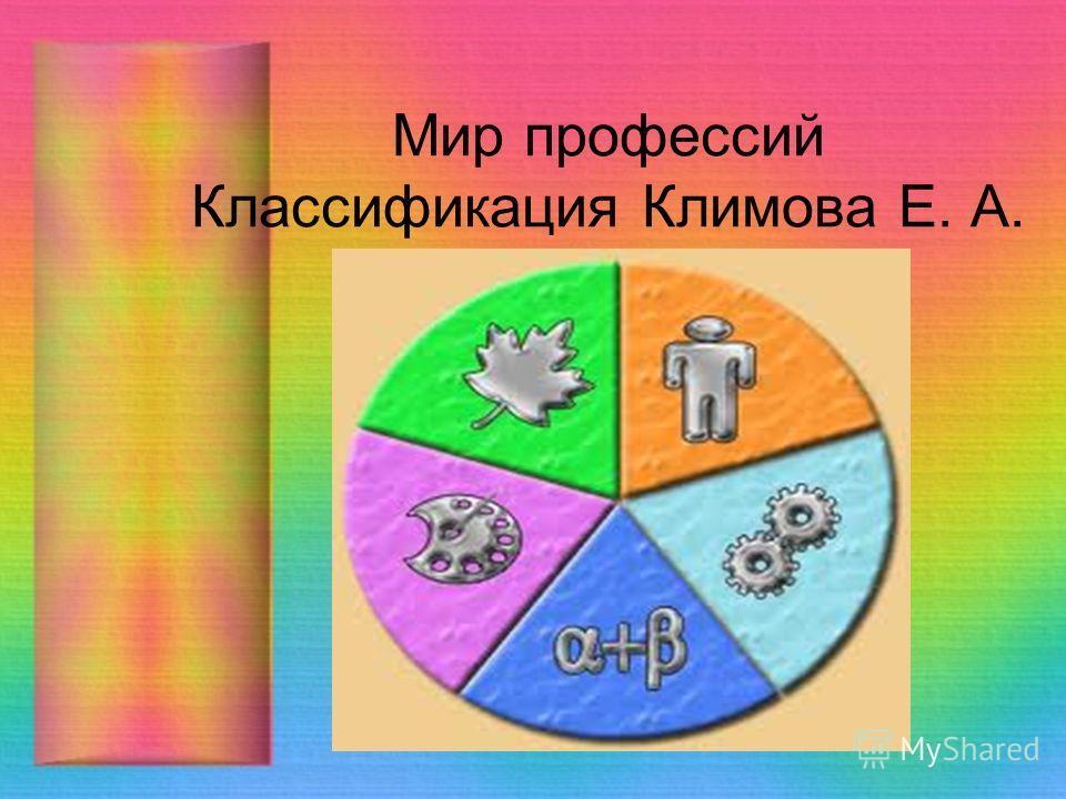 Мир профессий Классификация Климова Е. А.