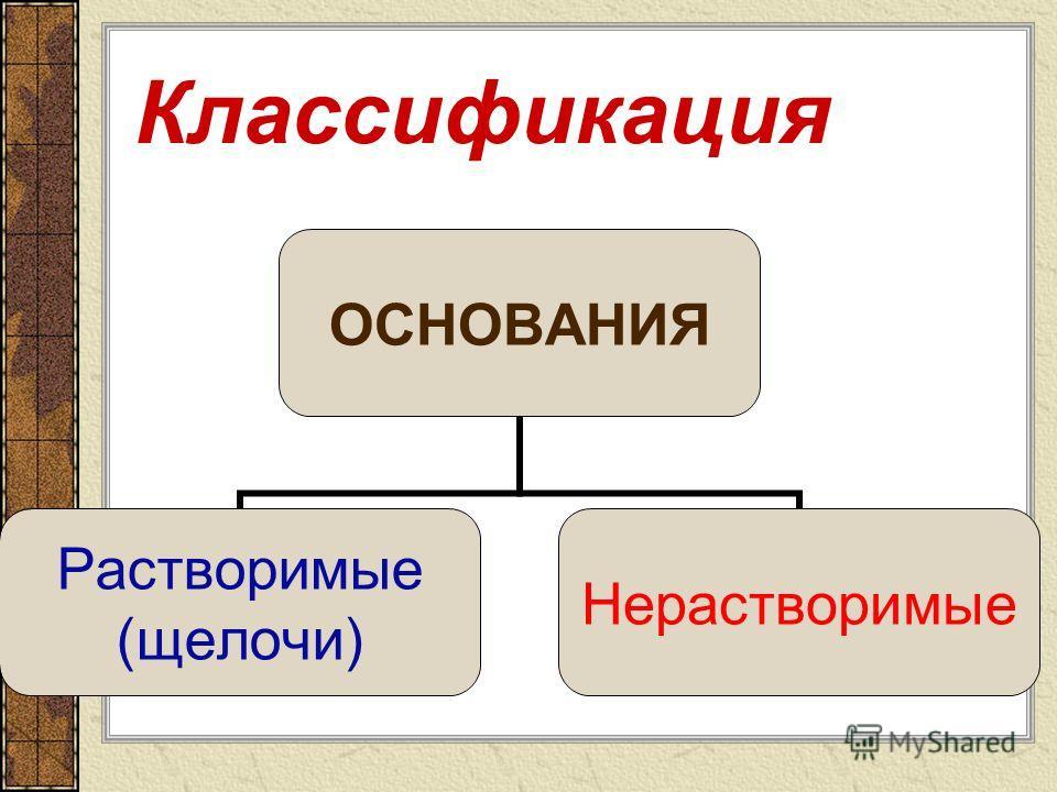 Номенклатура «гидроксид» + название металла в родит.падеже с. ок. римскими цифрами Например: Cu(OH) 2 – гидроксид меди (II) название основания