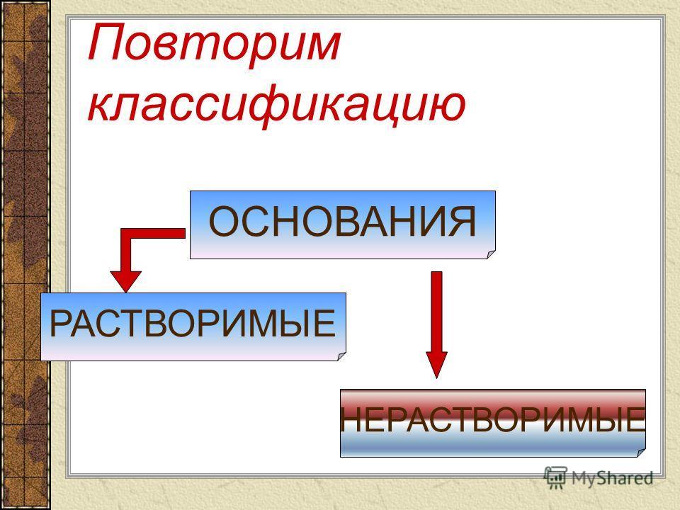 Повторим классификацию ОКСИДЫ металлов неметаллов