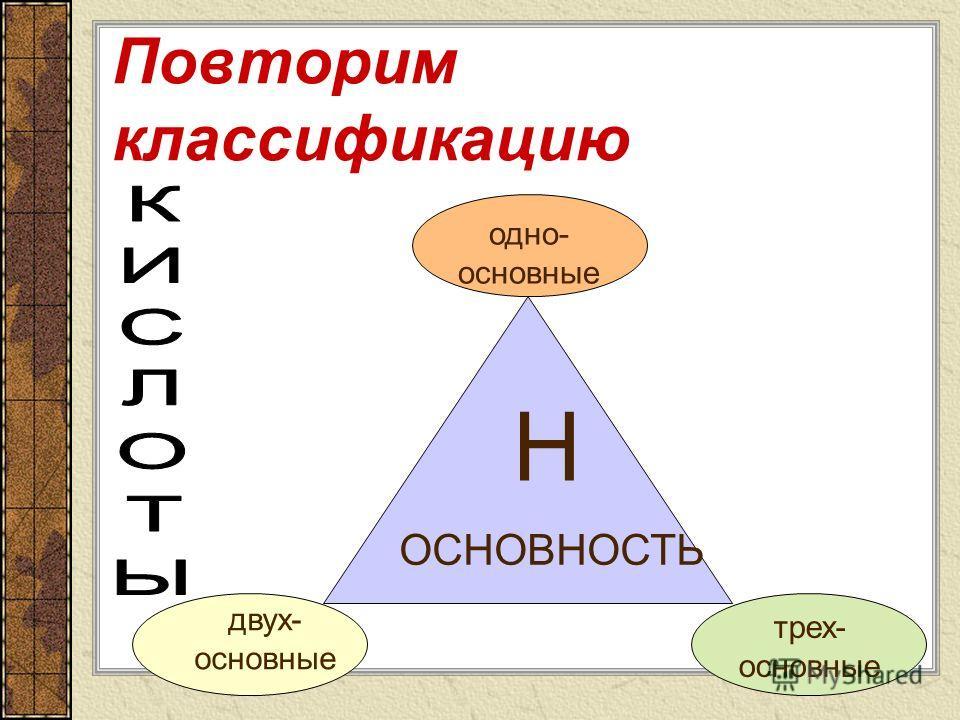Повторим классификацию ОСНОВАНИЯ НЕРАСТВОРИМЫЕ РАСТВОРИМЫЕ