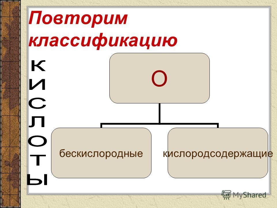 Повторим классификацию одно- основные Н ОСНОВНОСТЬ двух- основные трех- основные