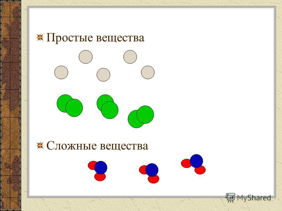 Химия изучает: Вещества Свойства веществ Превращения веществ Вещество – это … Химический элемент – это…