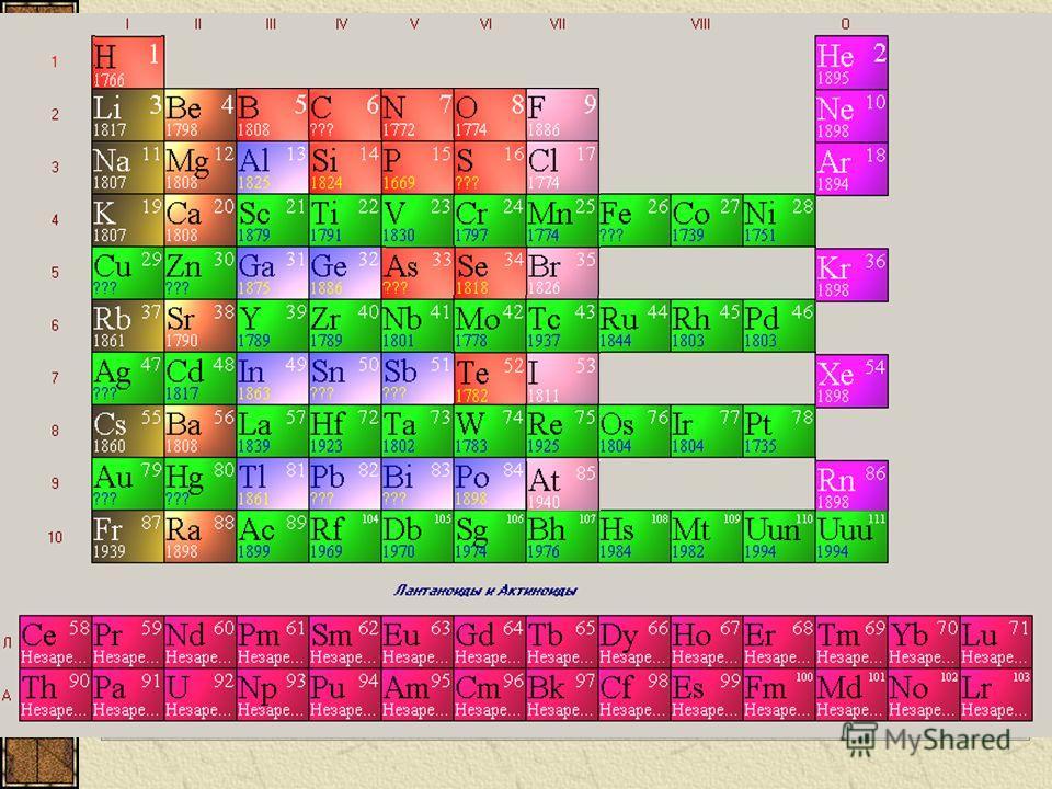 УМЕТЬ: Давать характеристику отличительных особенностей элементов -неметаллов. Характеризовать простые вещества – неметаллы, разнообразие их физических свойств.