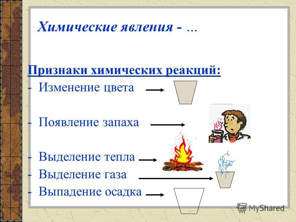 План описания физических свойств веществ 1.Агрегатное состояние (тв., ж., г.) 2.Цвет, блеск 3.Твердость (см. справочник) 4.Пластичность, хрупкость, эластичность 5.Растворимость 6.Температуры плавления и кипения (см. справочник) 7.Плотность вещества (