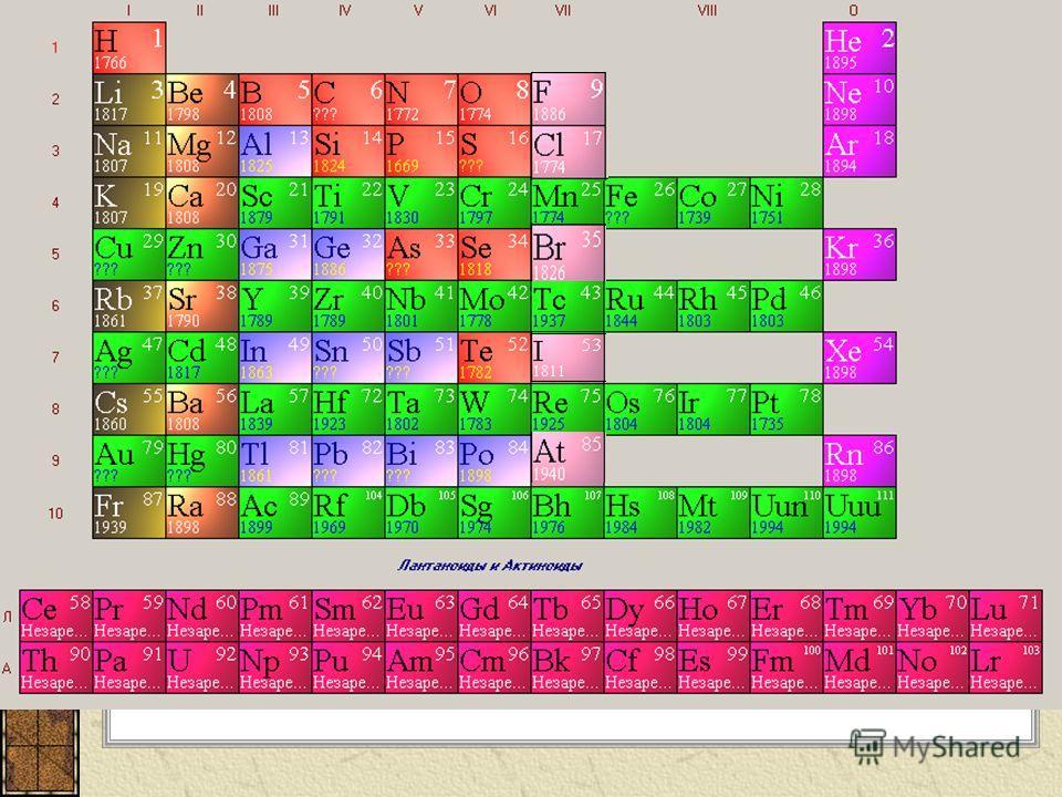 УМЕТЬ: Характеризовать галогены на основе схемы: Положение в ПСХЭ электронное строение свойства