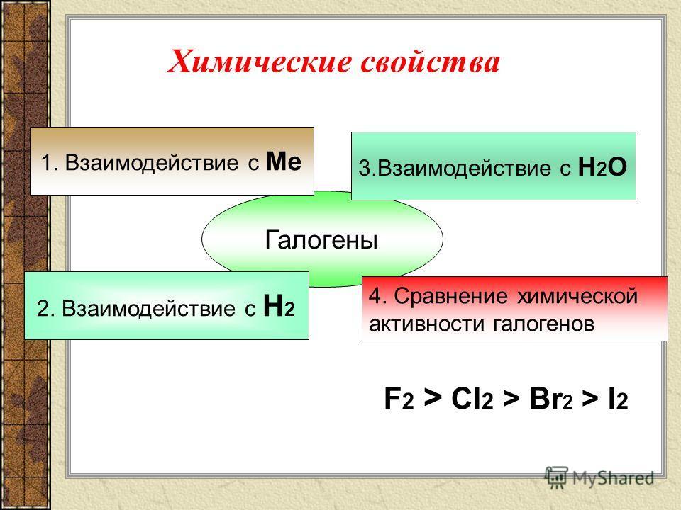 Физические свойства Задание: Составьте схему, характеризующую физические свойства галогенов. Учебник с. 105