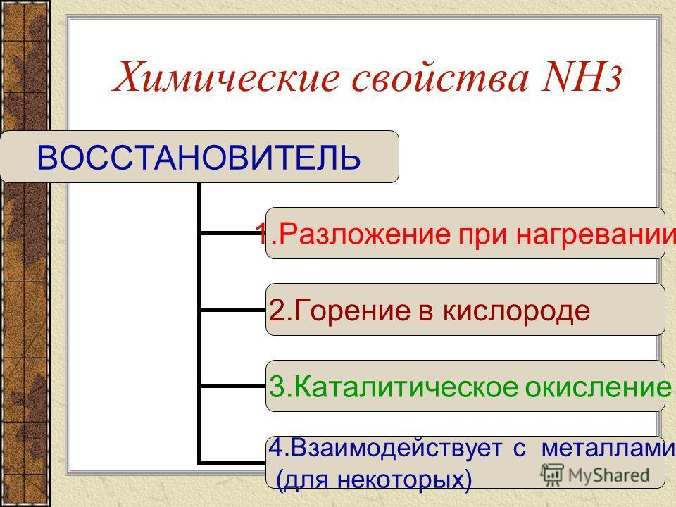 А М М И А К Физические свойства NН3NН3 Ц З - резкий, удушливый Р в Н 2 О – высокая ( в 100мл H 2 o –710мл N Н 3 ) легче воздуха в 1.7 раза, tº кип.= 33.4ºС; tºпл. = 33.4ºС ядовит!