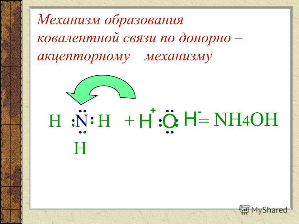 Химические свойства NH3 Образование ковалентной связи по донорно – акцепторному механизму 1. NH3 + HCl = NH4Cl 2. NH3 + H2O= NH4OH