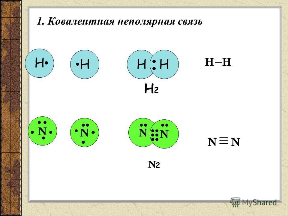 УМЕТЬ: Записывать схемы образования ковалентной неполярной связи.