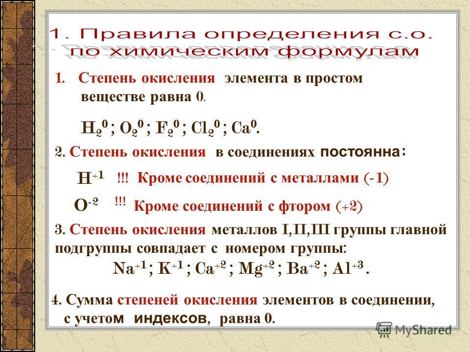 Cl Сложные вещества Простые вещества CuNaFeN2N2 H2H2 HH H