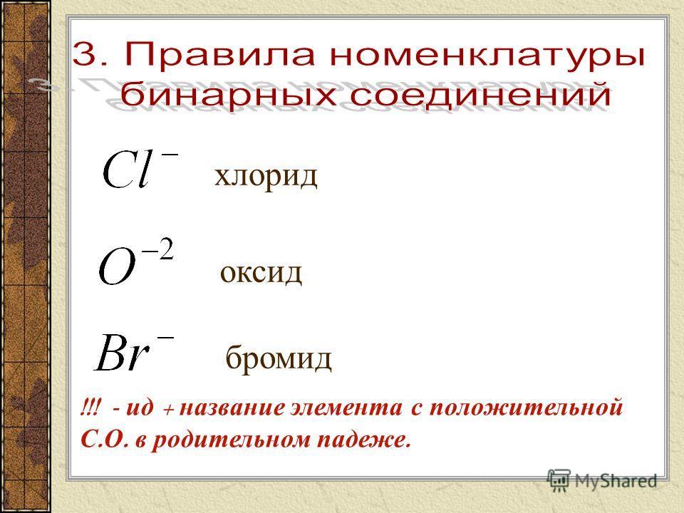 1. На первом месте находится элемент с положительной степенью окисления. 2. На последнем месте находится элемент с отрицательной степенью окисления. H OH O -2 +1 2 Cl O +7-2 27