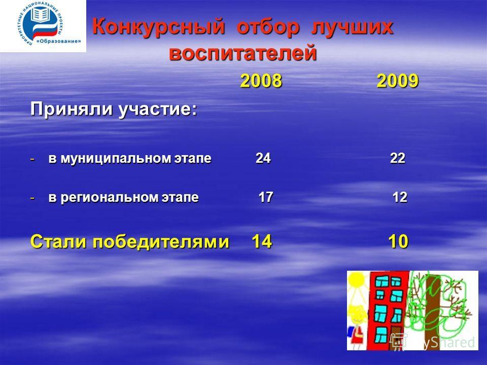 Конкурсный отбор лучших воспитателей 2008 2009 2008 2009 Приняли участие: -в муниципальном этапе 24 22 -в региональном этапе 17 12 Стали победителями 14 10