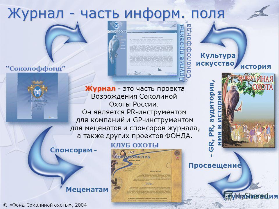 Журнал - часть информ. поля Журнал Журнал - это часть проекта Возрождения Соколиной Охоты России. Он является PR-инструментом для компаний и GP-инструментом для меценатов и спонсоров журнала, а также других проектов ФОНДА. Спонсорам - Меценатам Просв