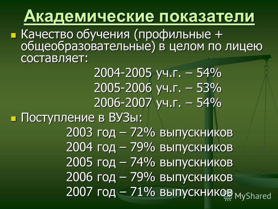 Академические показатели Качество обучения (профильные + общеобразовательные) в целом по лицею составляет: Качество обучения (профильные + общеобразовательные) в целом по лицею составляет: 2004-2005 уч.г. – 54% 2005-2006 уч.г. – 53% 2006-2007 уч.г. –