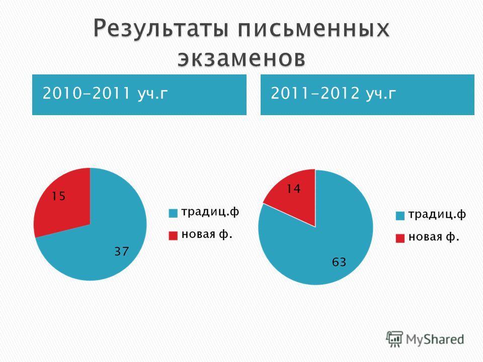 2011-2012 уч.г2010-2011 уч.г