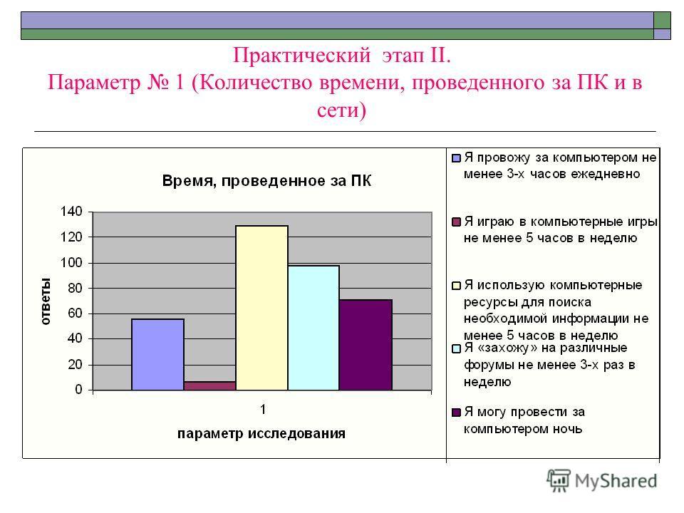 Практический этап II. Параметр 1 (Количество времени, проведенного за ПК и в сети)