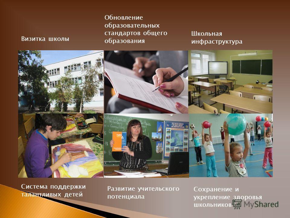 МОБУ СОШ 37 с углубленным изучением искусств и английского языка (г.Таганрог) 2011-2012