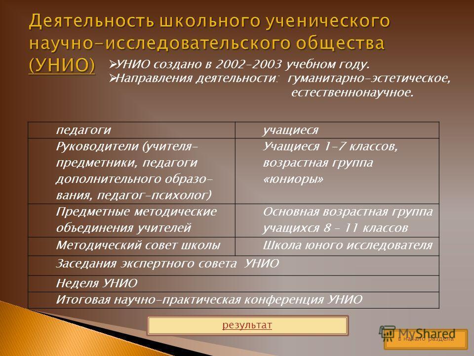Учебный год Общая численность обучающихся Количество победителей и призёров чел. % от общего числа обучающихся 2008/200986523727,3 2009/201092226528,8 2010/201196433434,6