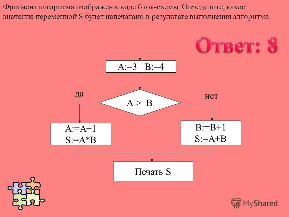 Фрагмент алгоритма изображен в виде блок-схемы. Определите, какое значение переменной А будет напечатано в результате выполнения алгоритма. A:=1 A