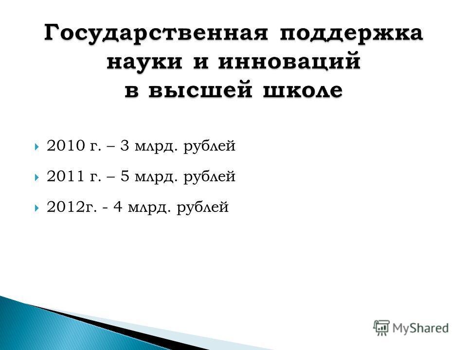 2010 г. – 3 млрд. рублей 2011 г. – 5 млрд. рублей 2012г. - 4 млрд. рублей