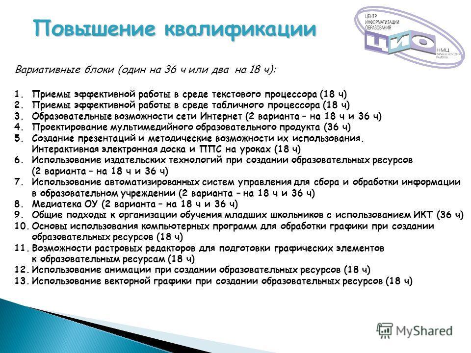 Вариативные блоки (один на 36 ч или два на 18 ч): 1.Приемы эффективной работы в среде текстового процессора (18 ч) 2.Приемы эффективной работы в среде табличного процессора (18 ч) 3.Образовательные возможности сети Интернет (2 варианта – на 18 ч и 36