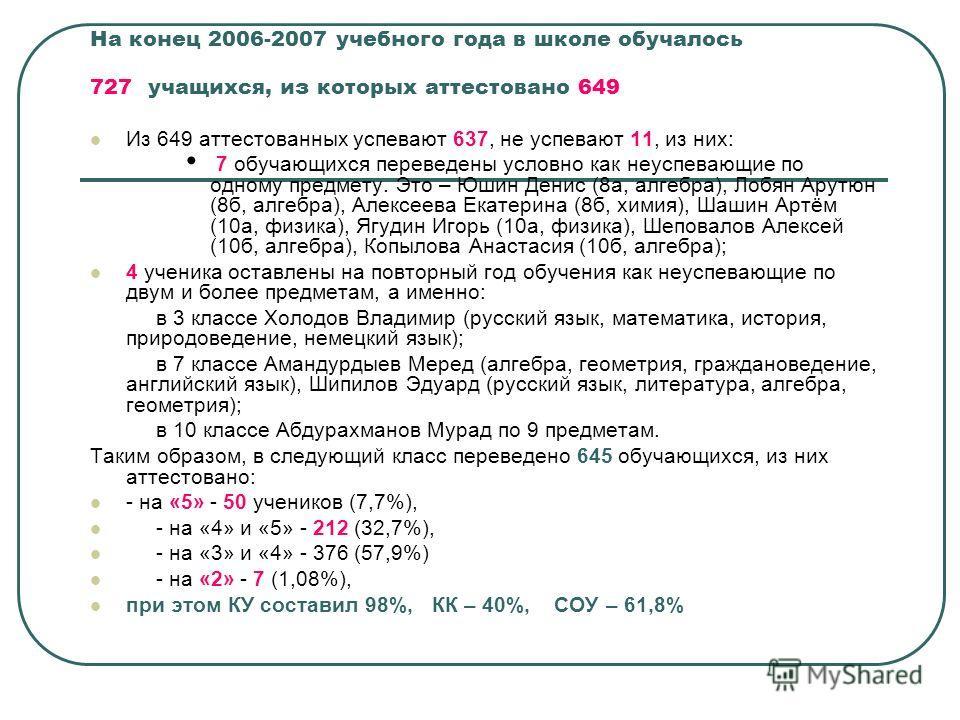 На конец 2006-2007 учебного года в школе обучалось 727 учащихся, из которых аттестовано 649 Из 649 аттестованных успевают 637, не успевают 11, из них: 7 обучающихся переведены условно как неуспевающие по одному предмету. Это – Юшин Денис (8а, алгебра