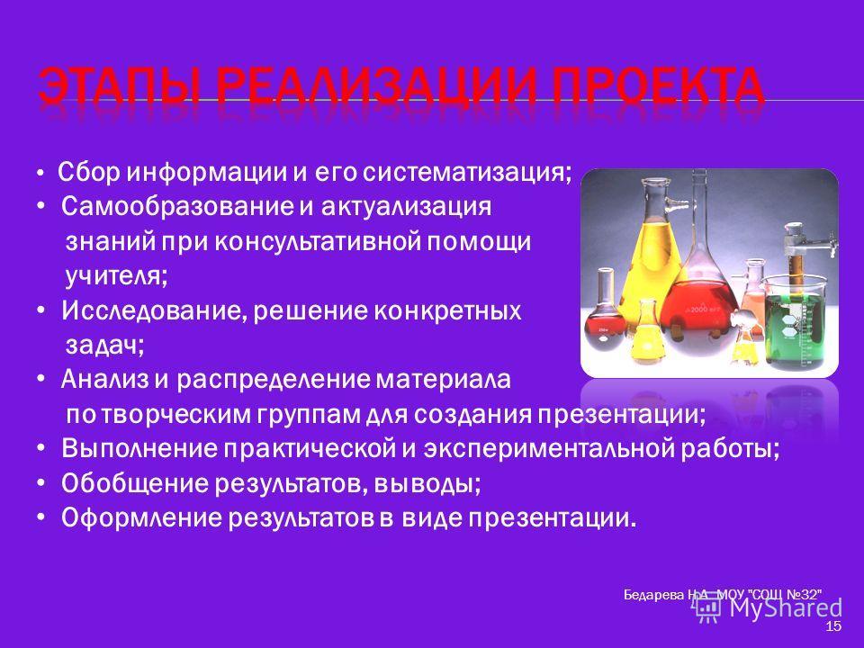 Бедарева Н.А. МОУ