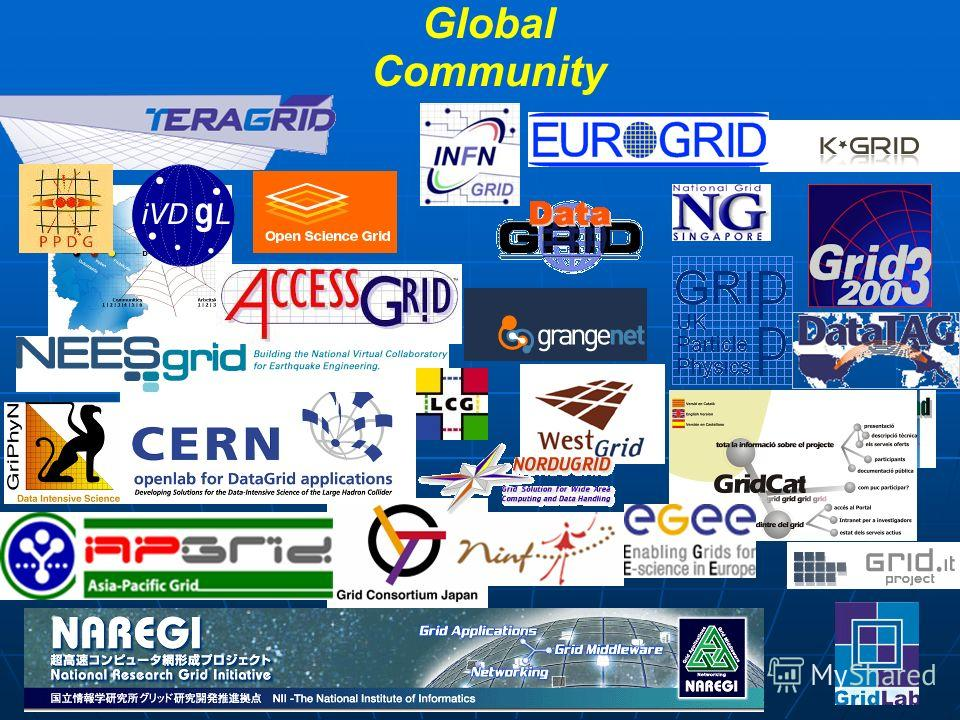 T.Strizh (LIT, JINR) 11 Global Community