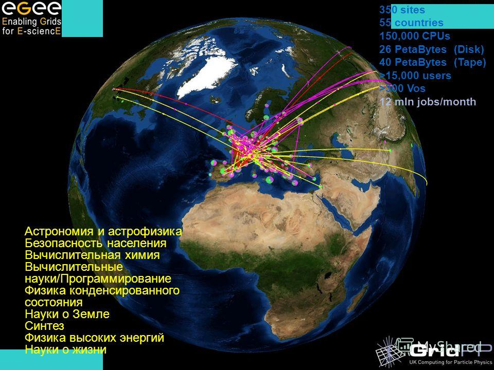 T.Strizh (LIT, JINR) 14 350 sites 55 countries 150,000 CPUs 26 PetaBytes (Disk) 40 PetaBytes (Tape) >15,000 users >300 Vos 12 mln jobs/month Астрономия и астрофизика Безопасность населения Вычислительная химия Вычислительные науки/Программирование Фи