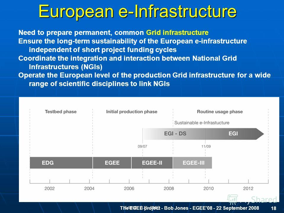 T.Strizh (LIT, JINR) 18 European e-Infrastructure The EGEE project - Bob Jones - EGEE'08 - 22 September 2008 18 Need to prepare permanent, common Grid infrastructure Ensure the long-term sustainability of the European e-infrastructure independent of