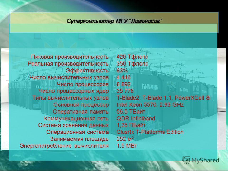 T.Strizh (LIT, JINR) 420 Тфлопс 350 Тфлопс 83% 4 446 8 892 35 776 T-Blade2, T-Blade 1.1, PowerXCell 8i Intel Xeon 5570, 2.93 GHz 56,5 ТБайт QDR Infiniband 1,35 ПБайт Clusrtx T-Platforms Edition 252 м 2 1.5 МВт Пиковая производительность Реальная прои